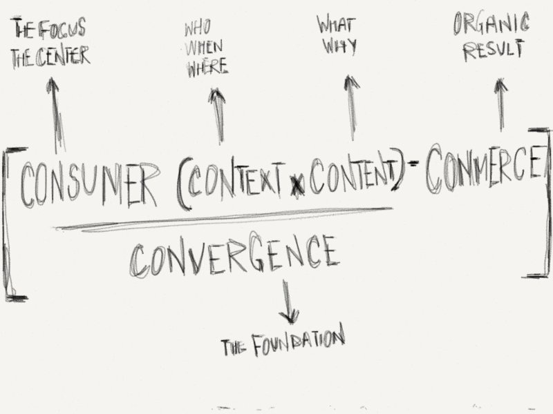5 Ways to achieve Multilevel marketing Marketing Utilizing a Replicated Site